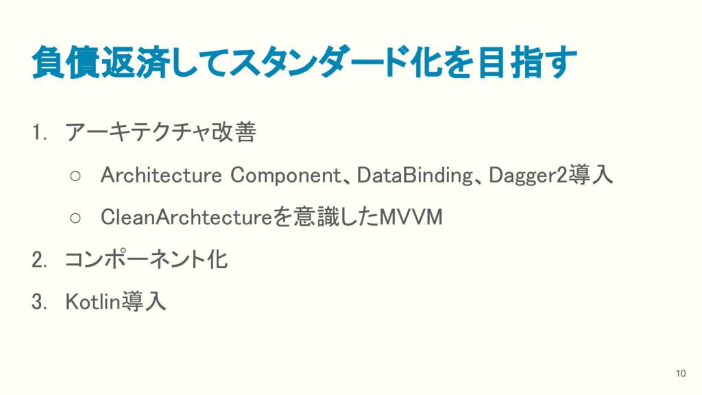 1. アーキテクチャ改善 ○ Architecture Component、DataBindi...