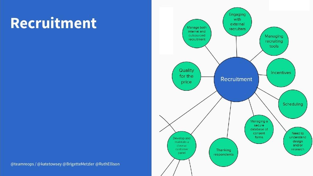 Recruitment @teamreops / @katetowsey @BrigetteM...