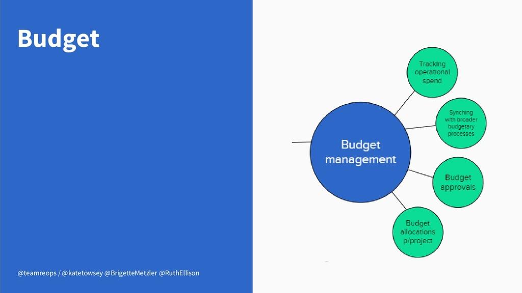 Budget @teamreops / @katetowsey @BrigetteMetzle...
