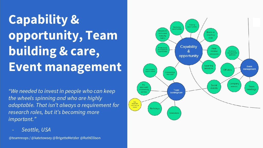 Capability & opportunity, Team building & care,...