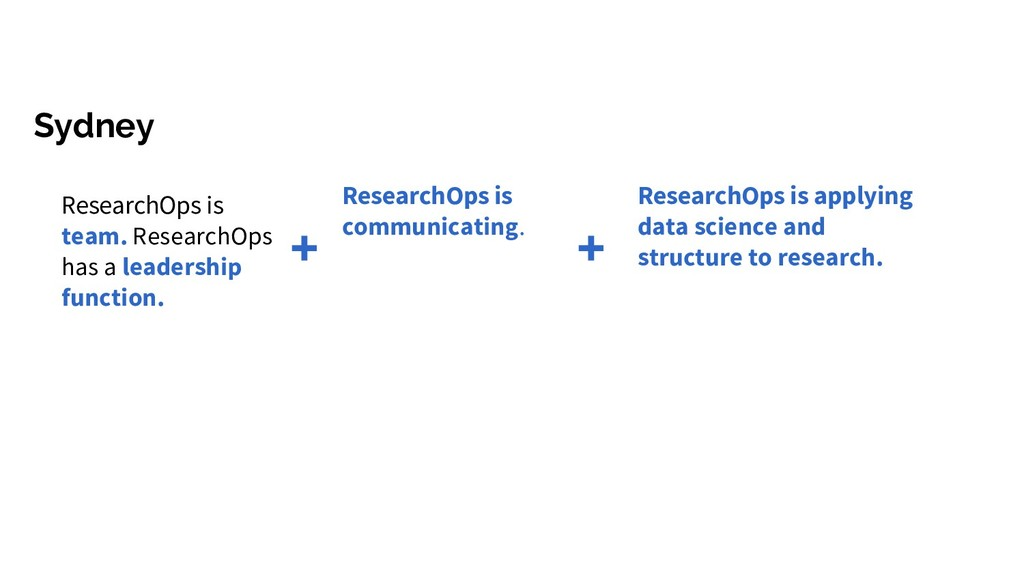Sydney ResearchOps is communicating. ResearchOp...