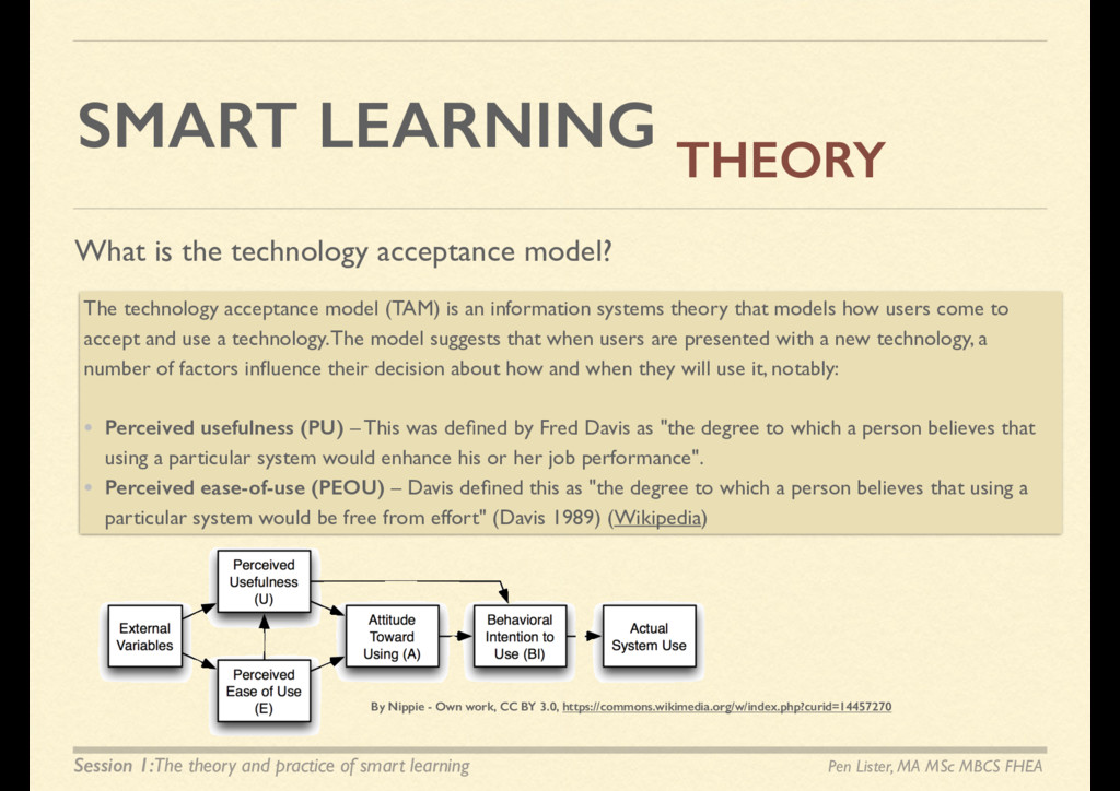SMART LEARNING The technology acceptance model ...