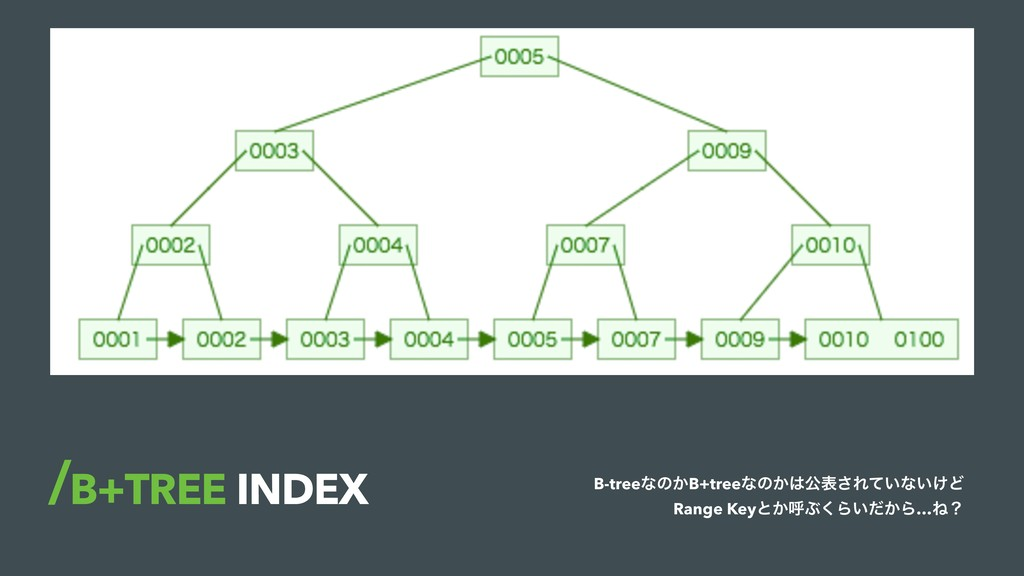 B+TREE INDEX B-treeͳͷ͔B+treeͳͷ͔ެද͞Ε͍ͯͳ͍͚Ͳ Rang...