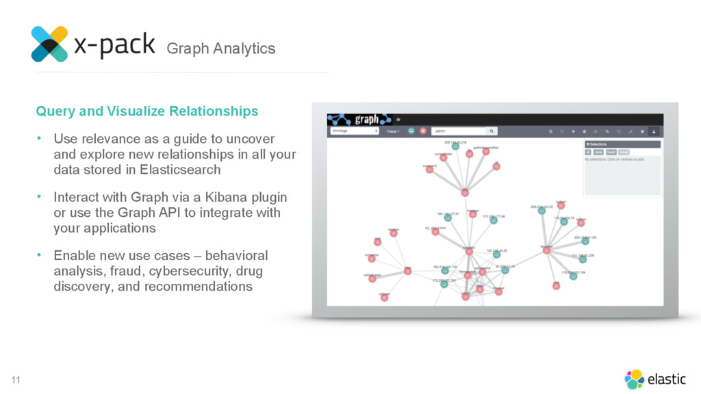11 Query and Visualize Relationships • Use rele...