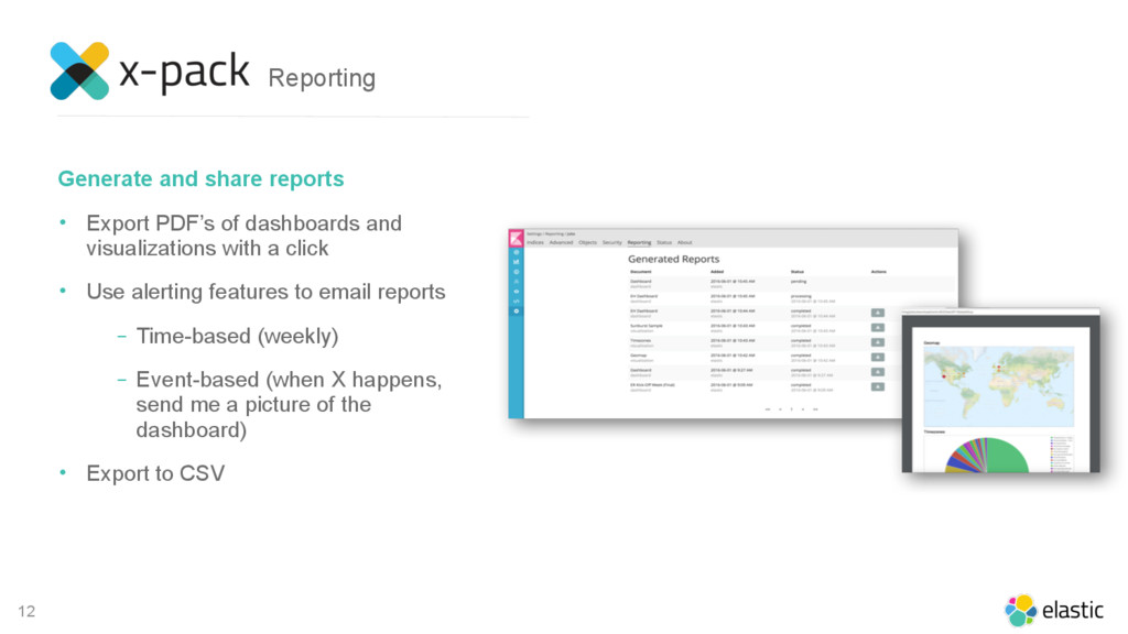 12 Generate and share reports • Export PDF's of...