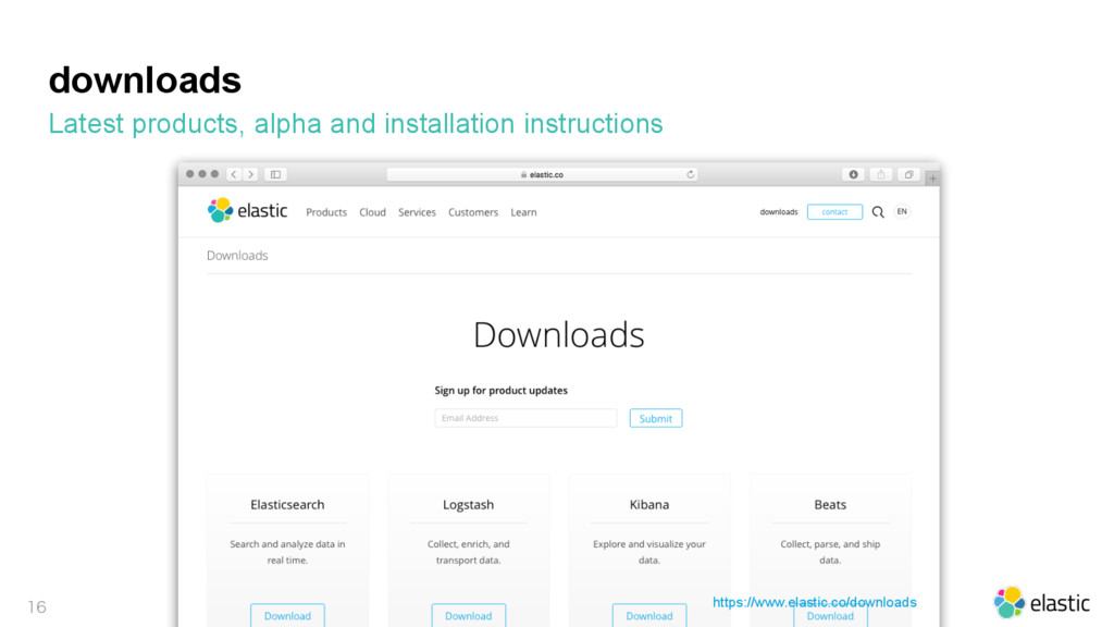 downloads Latest products, alpha and installati...