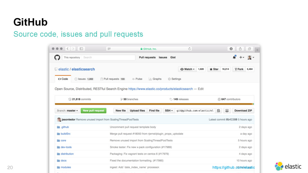 GitHub Source code, issues and pull requests ...