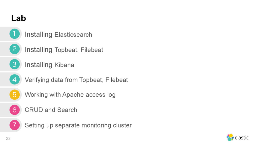 Lab  Installing Elasticsearch  Installing To...