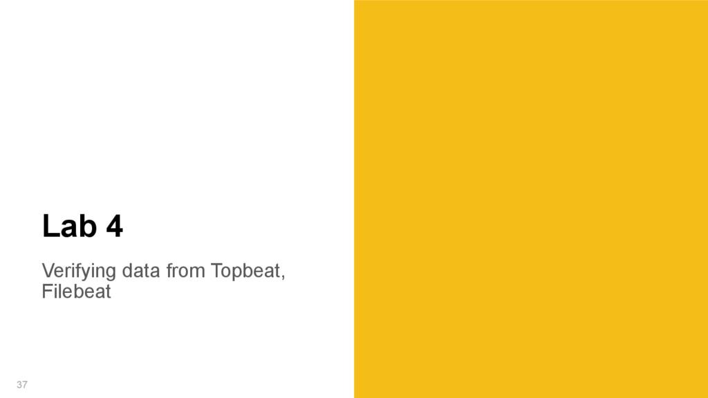 Verifying data from Topbeat, Filebeat 37 Lab 4