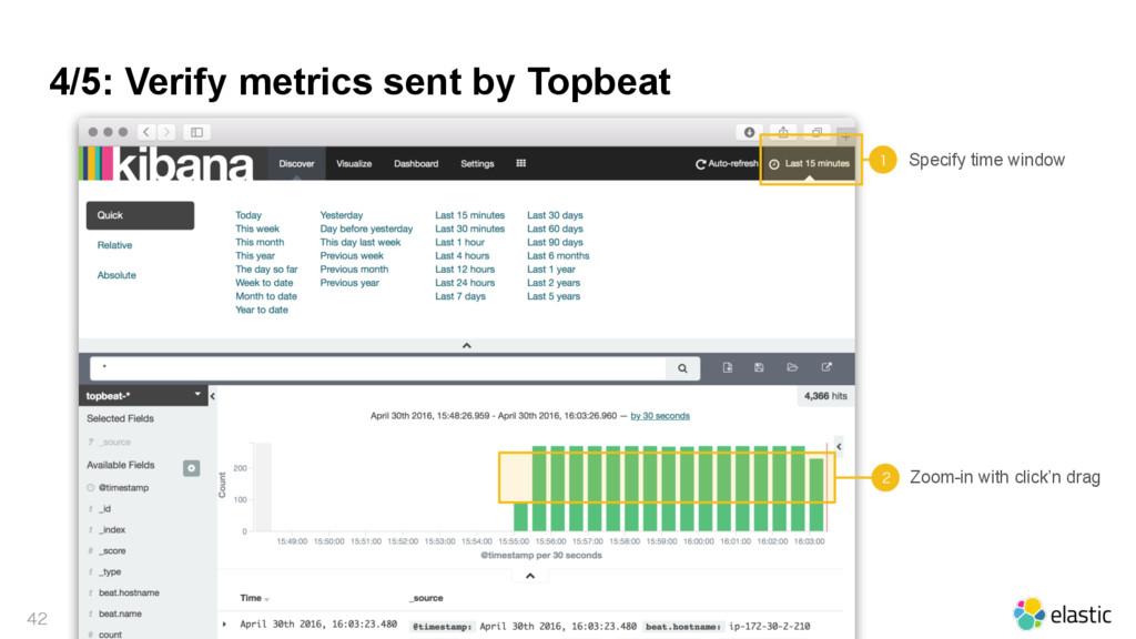 4/5: Verify metrics sent by Topbeat   Specif...