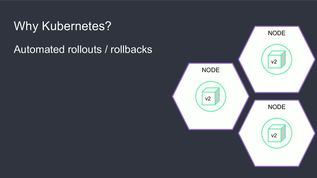 Why Kubernetes? Automated rollouts / rollbacks ...