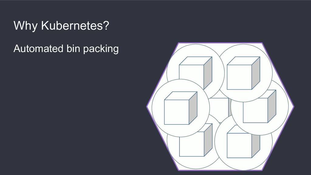 Why Kubernetes? Automated bin packing