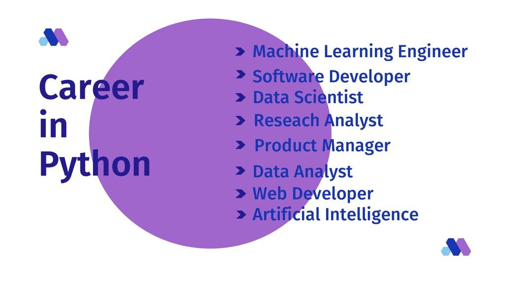 Career in Python Reseach Analyst Data Analyst S...