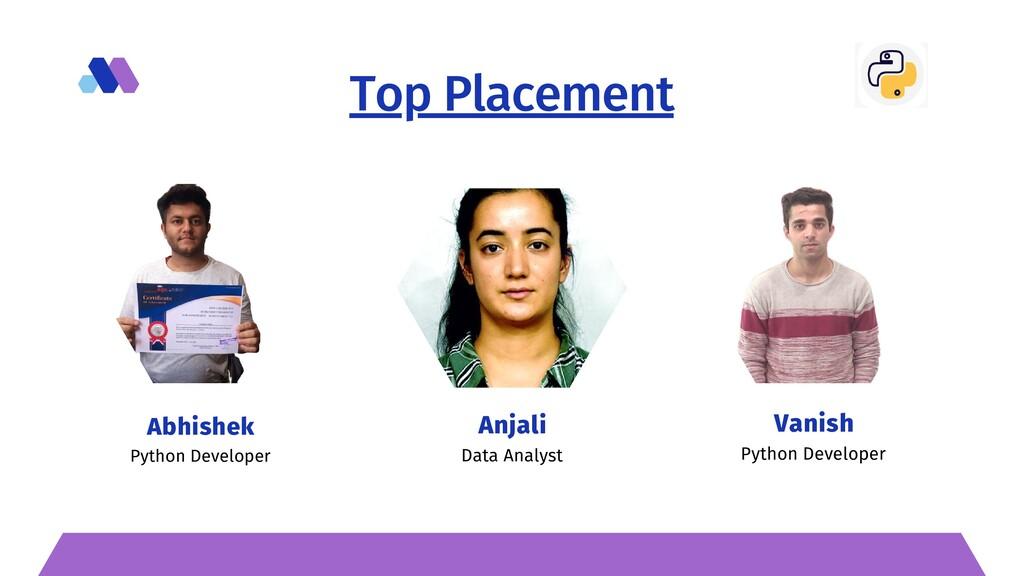 Python Developer   Abhishek Data Analyst Anjali...