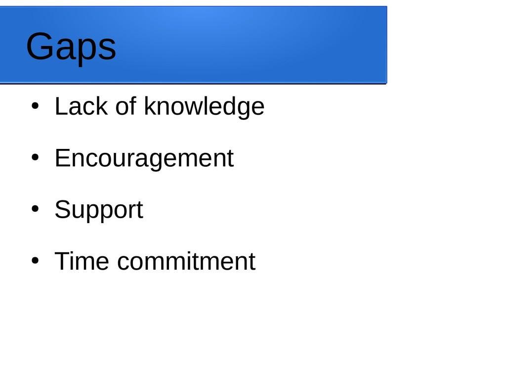 Gaps ● Lack of knowledge ● Encouragement ● Supp...