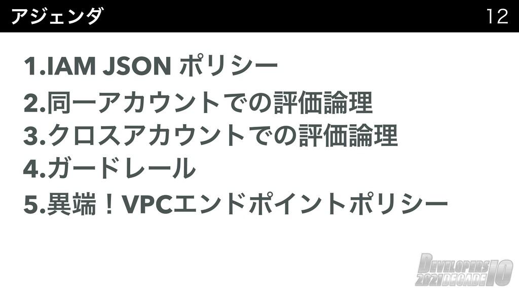ΞδΣϯμ  1.IAM JSON ϙϦγʔ   2.ಉҰΞΧϯτͰͷධՁཧ   3....