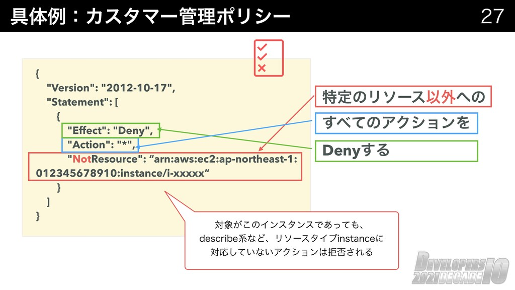 "۩ମྫɿΧελϚʔཧϙϦγʔ  {   ""Version"": ""2012-10-17"",..."