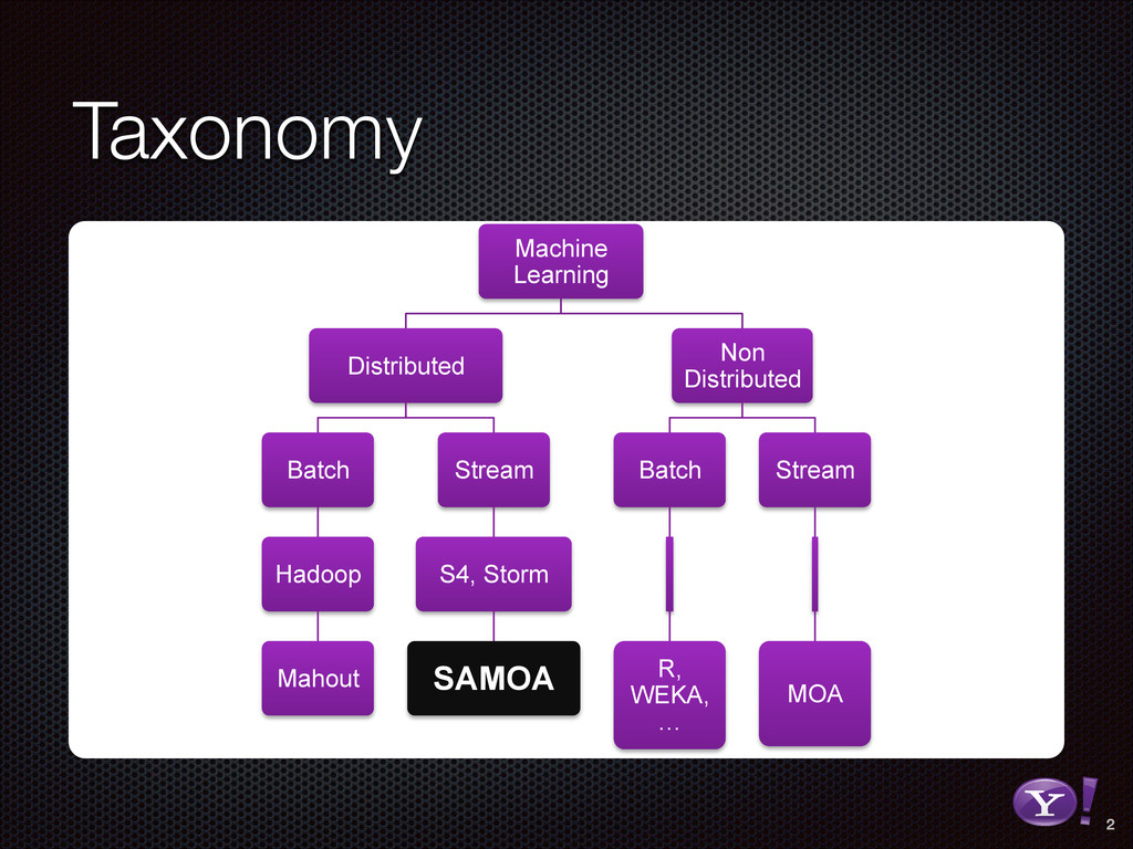 Taxonomy Machine Learning Distributed Batch Had...