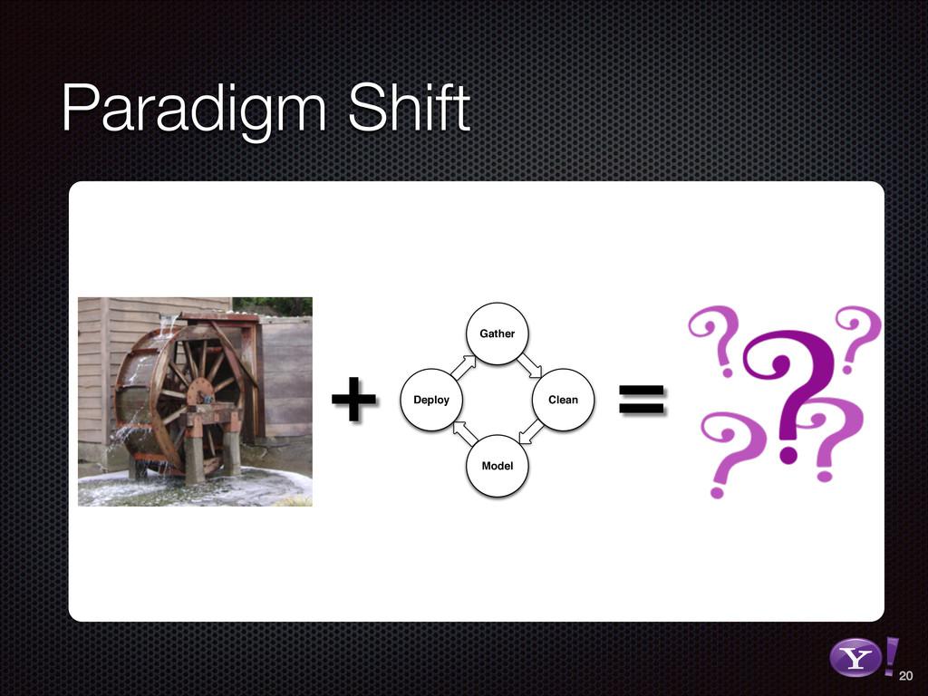 Paradigm Shift 20 RGB color version - for onlin...