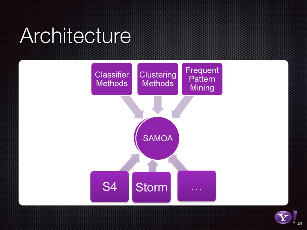 Architecture SAMOA S4 Storm … SAMOA Classifier ...