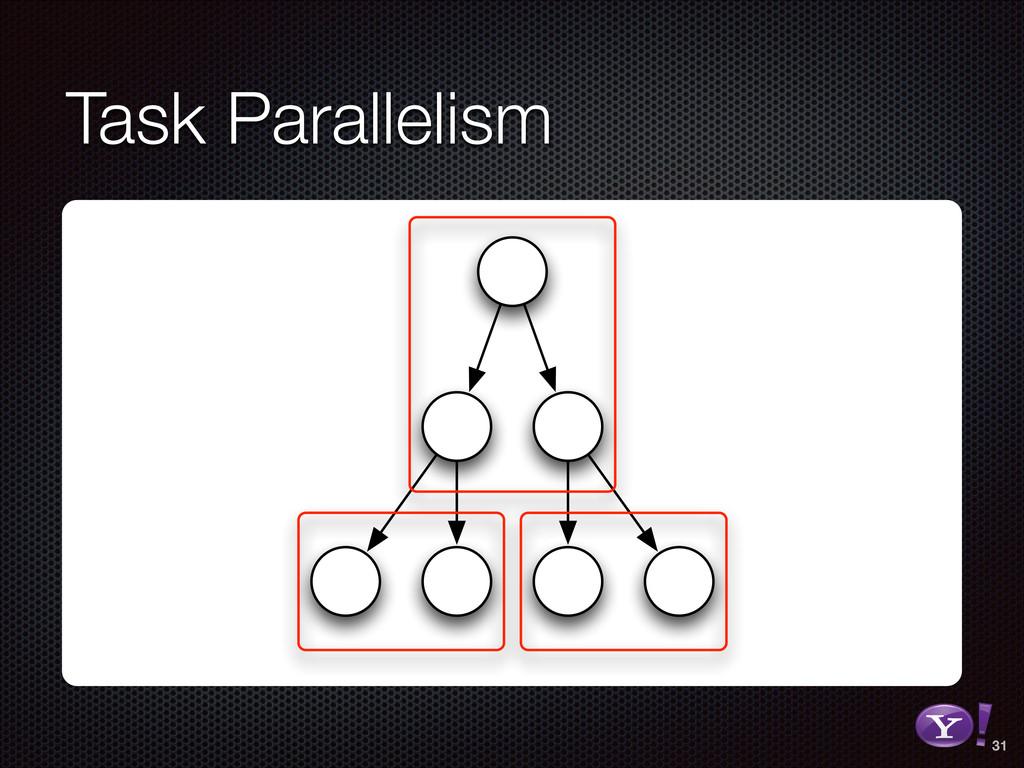Task Parallelism 31 RGB color version - for onl...