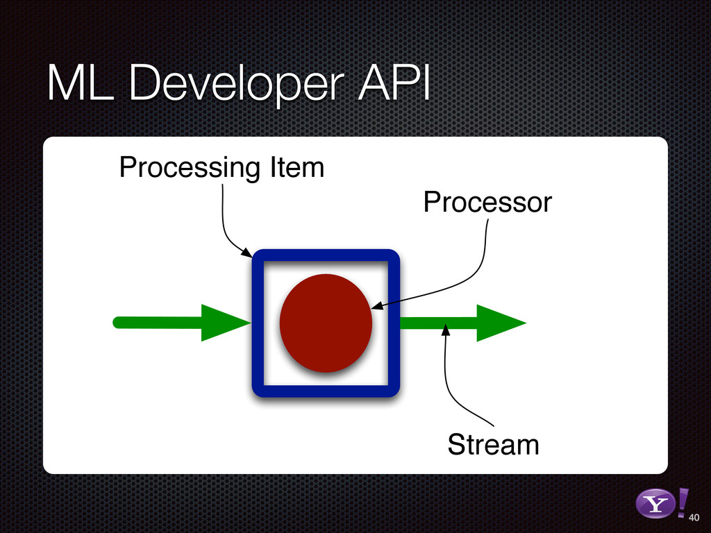 ML Developer API 40 RGB color version - for onl...