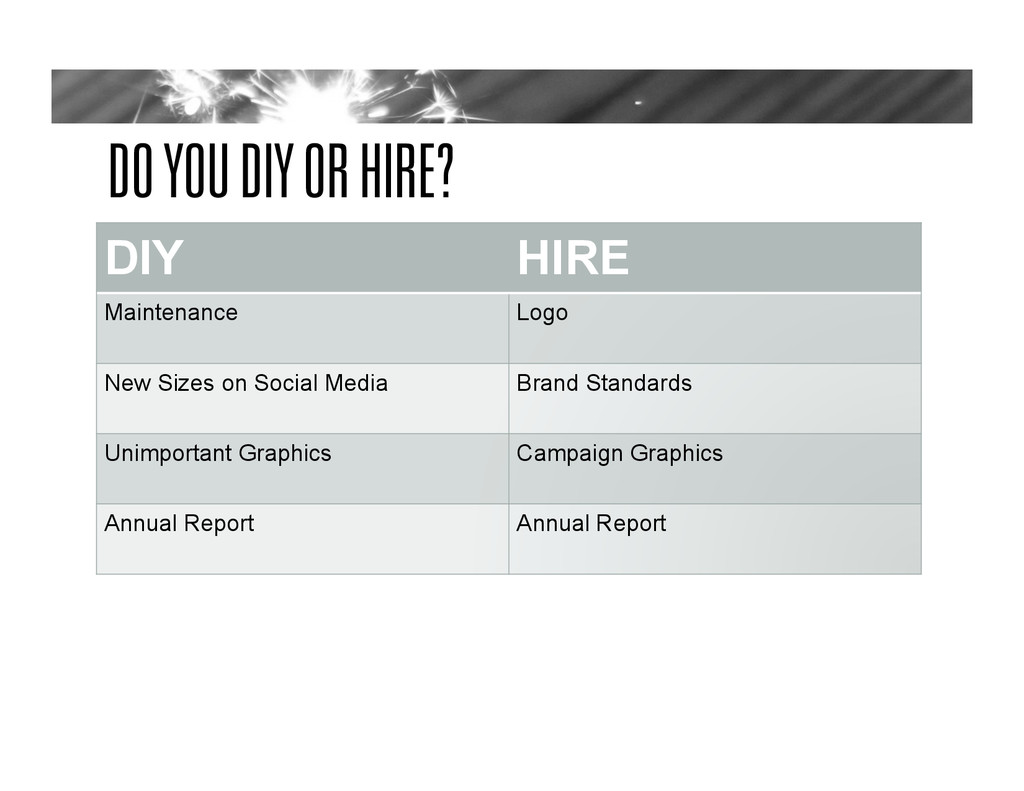 DO YOU DIY OR HIRE? DIY HIRE Maintenance Logo N...