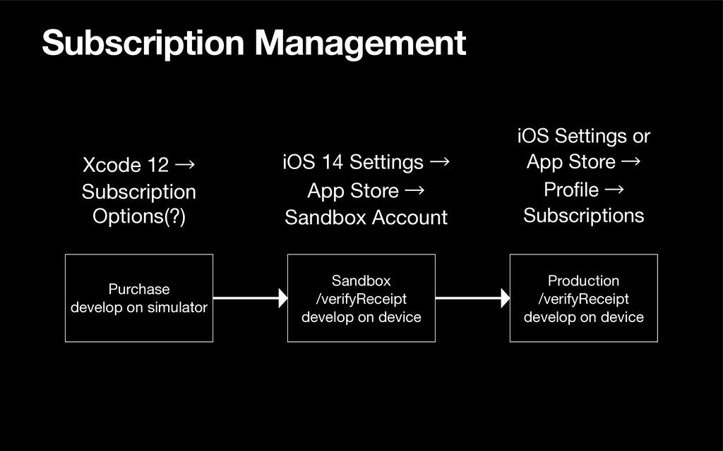 Subscription Management Xcode 12 → Subscription...