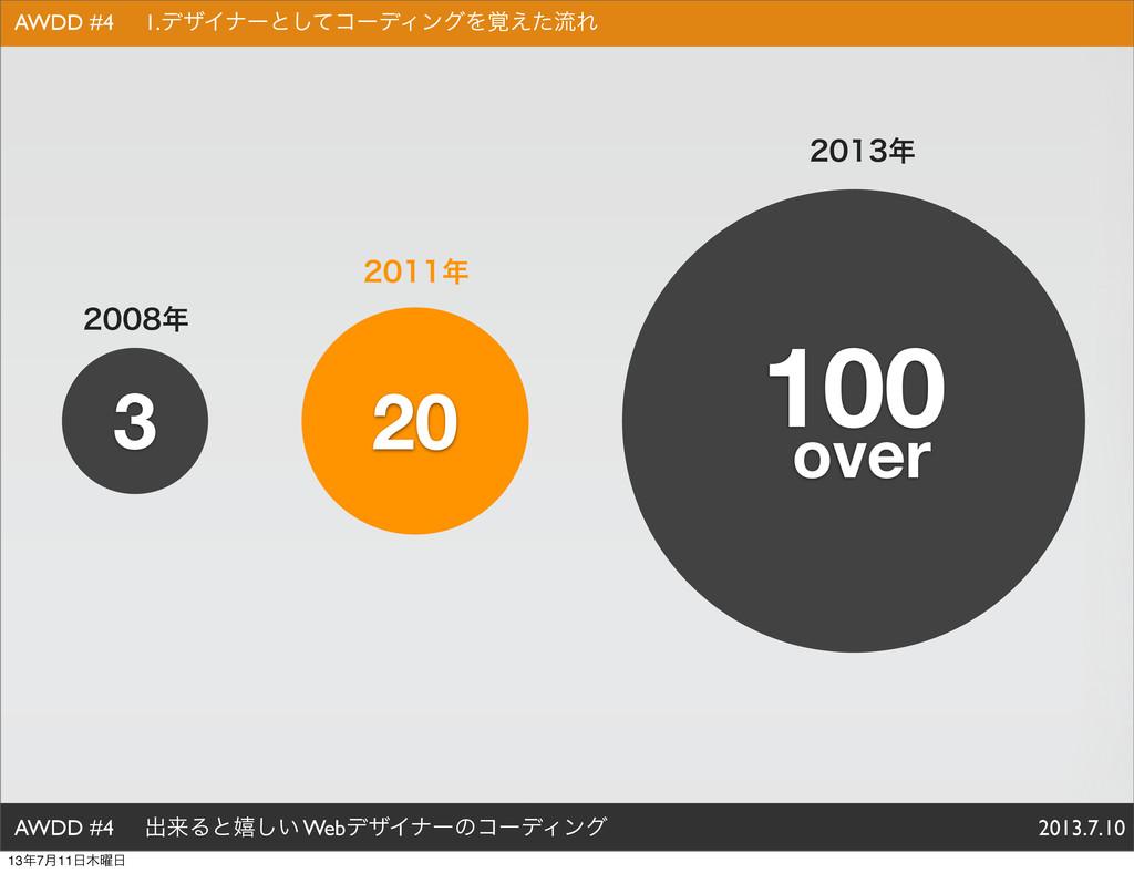 AWDD #4 ग़དྷΔͱخ͍͠ WebσβΠφʔͷίʔσΟϯά 2013.7.10 20 10...