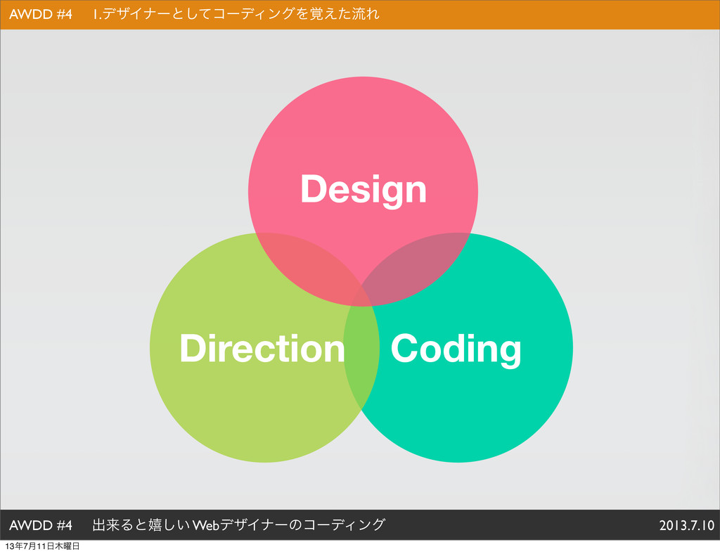 Coding AWDD #4 ग़དྷΔͱخ͍͠ WebσβΠφʔͷίʔσΟϯά 2013.7.1...
