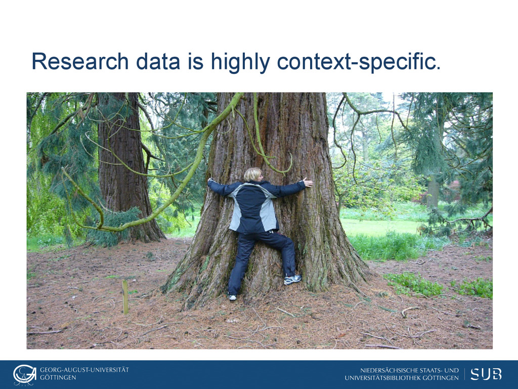 Research data is highly context-specific.
