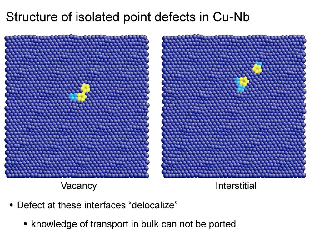 Vacancy Interstitial Structure of isolated poin...