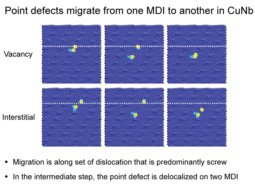 • Migration is along set of dislocation that is...