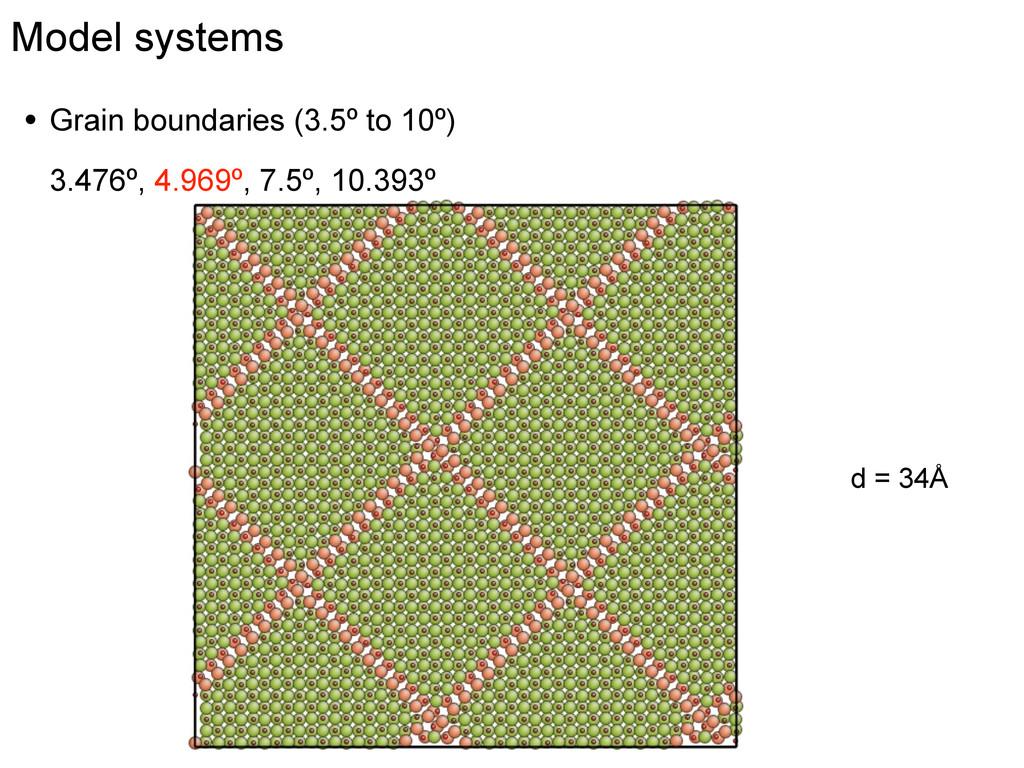 1 nm • Grain boundaries (3.5º to 10º) 3.476º, 4...
