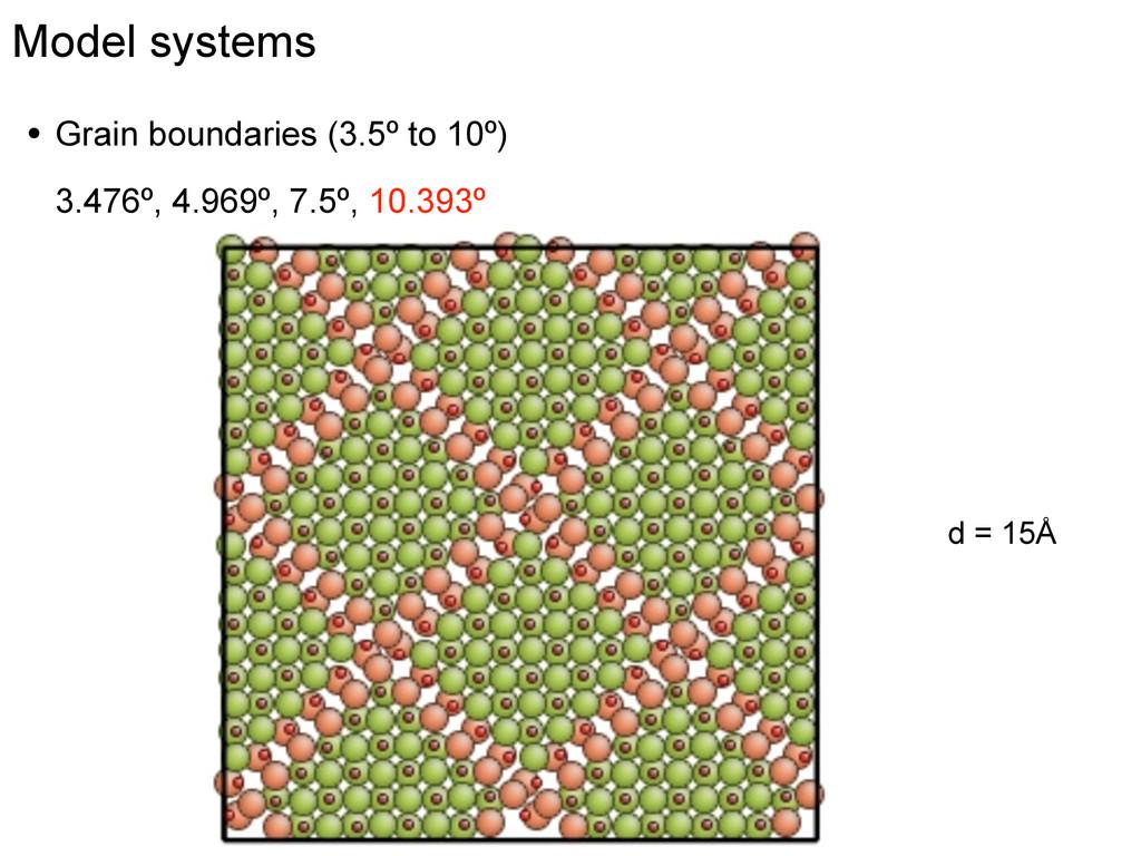 1 nm d = 15Å Model systems • Grain boundaries (...