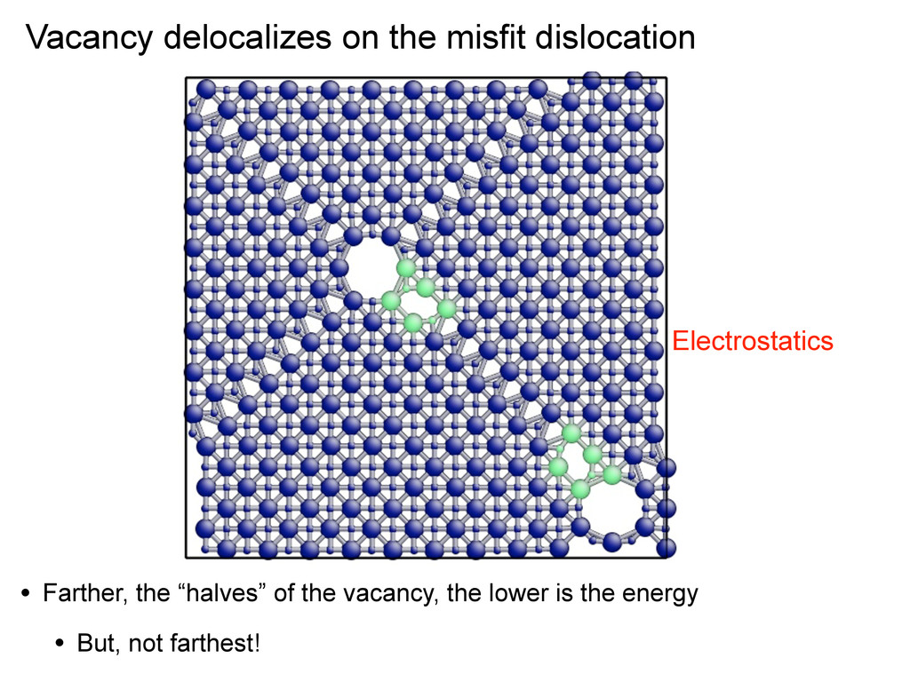Vacancy delocalizes on the misfit dislocation •...