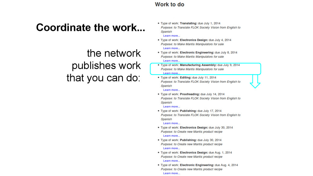 Coordinate the work... the network publishes wo...
