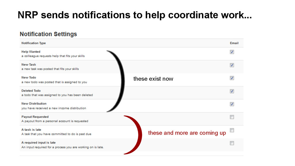 NRP sends notifications to help coordinate work...