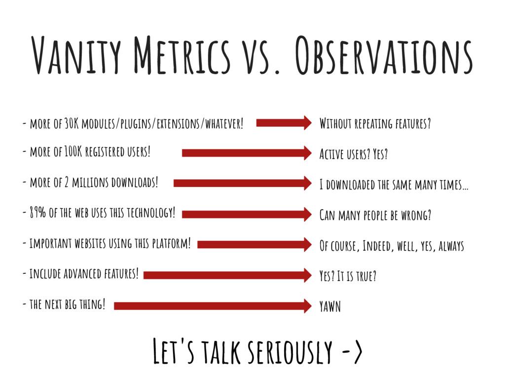 Vanity Metrics vs. Observations - more of 30K m...