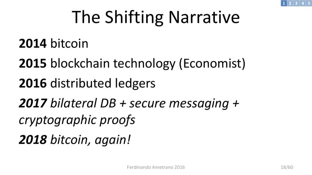 The Shifting Narrative 2014 bitcoin 2015 blockc...