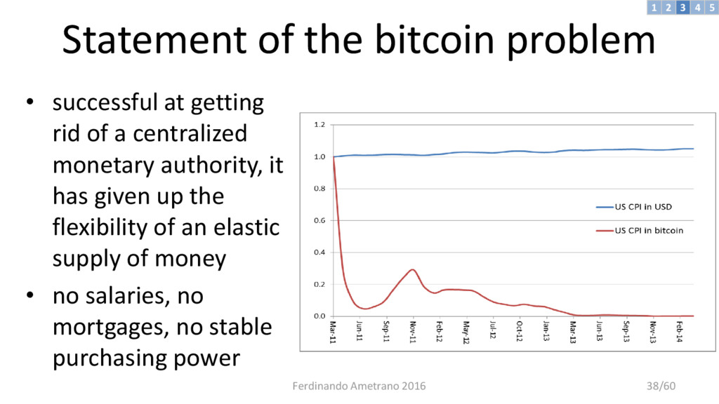 Statement of the bitcoin problem • successful a...