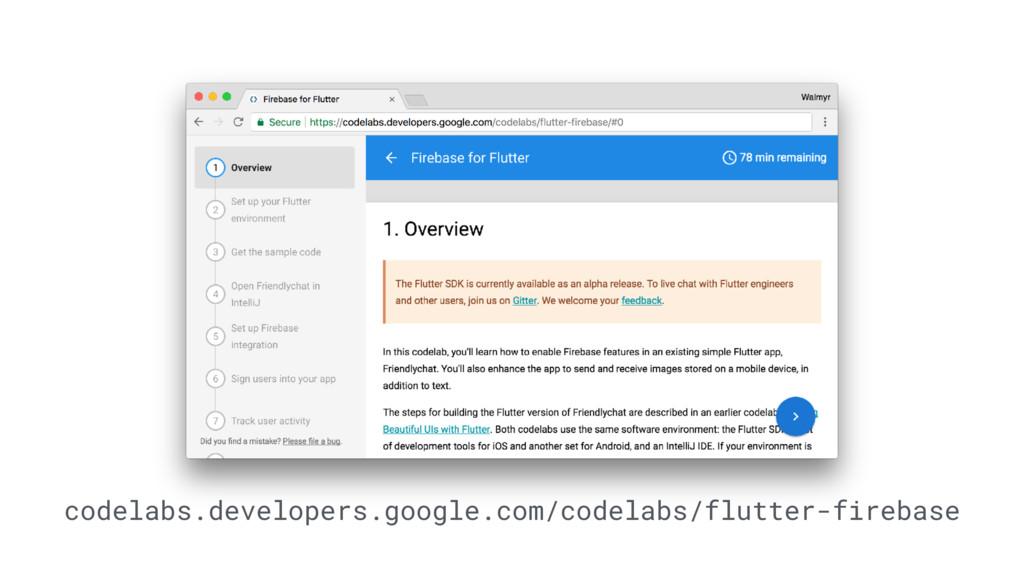 codelabs.developers.google.com/codelabs/flutter...