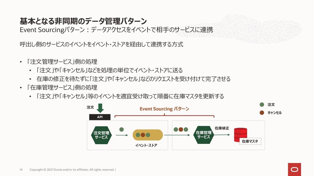 Event Sourcingパターン:データアクセスをイベントで相手のサービスに連携 呼出し側...