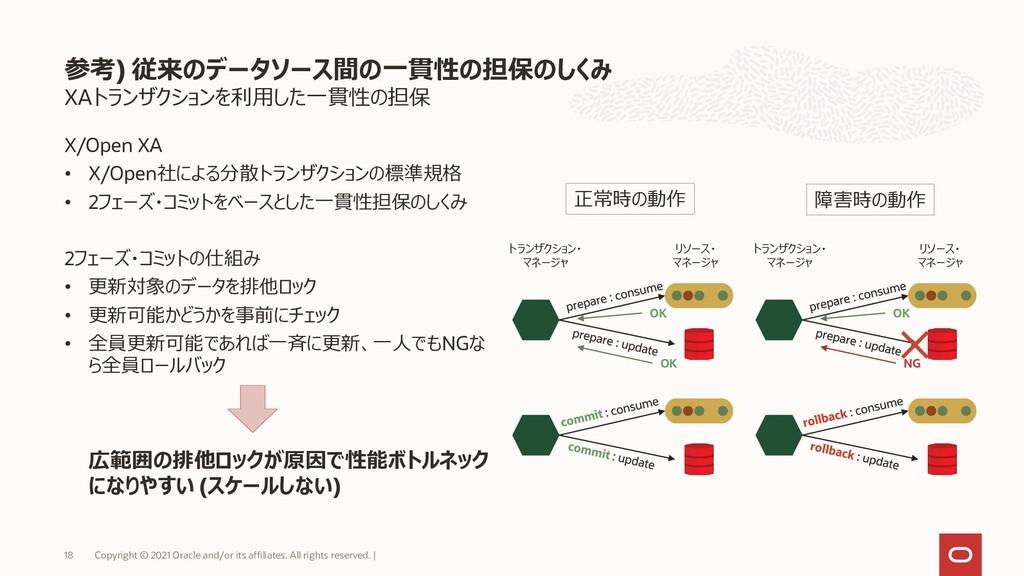 XAトランザクションを利用した一貫性の担保 X/Open XA • X/Open社による分散ト...