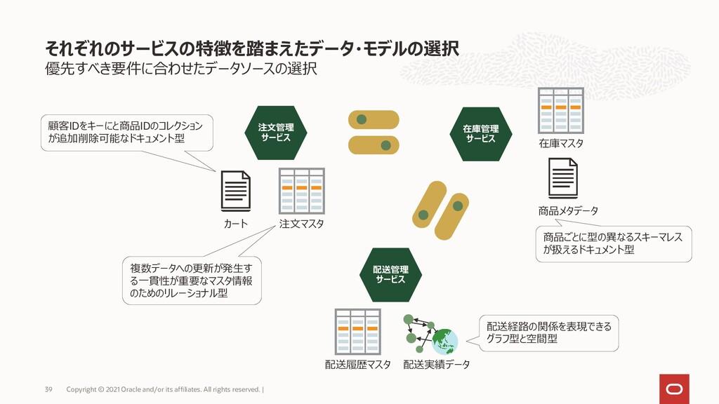 優先すべき要件に合わせたデータソースの選択 それぞれのサービスの特徴を踏まえたデータ・モデルの...