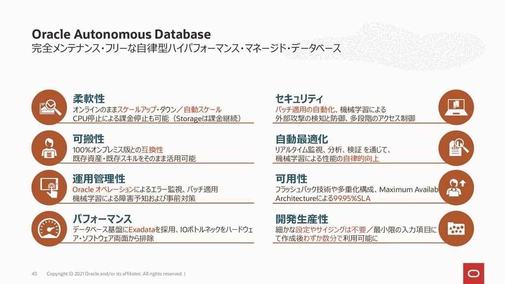 完全メンテナンス・フリーな自律型ハイパフォーマンス・マネージド・データベース Oracle A...