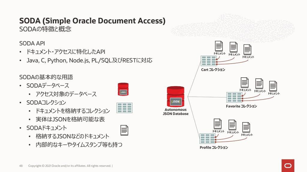 SODAの特徴と概念 SODA API • ドキュメント・アクセスに特化したAPI • Jav...
