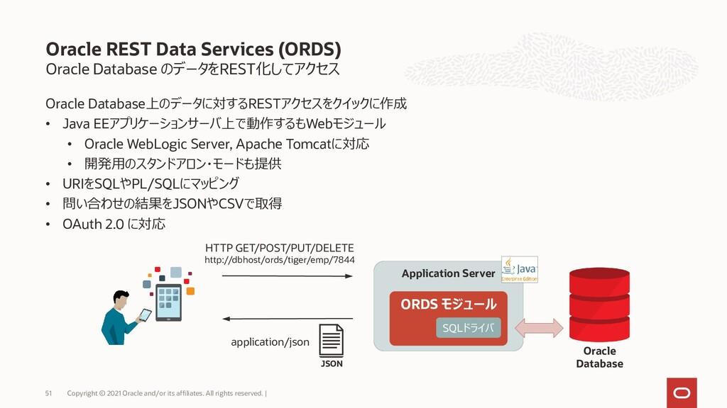 Oracle Database のデータをREST化してアクセス Oracle REST Da...