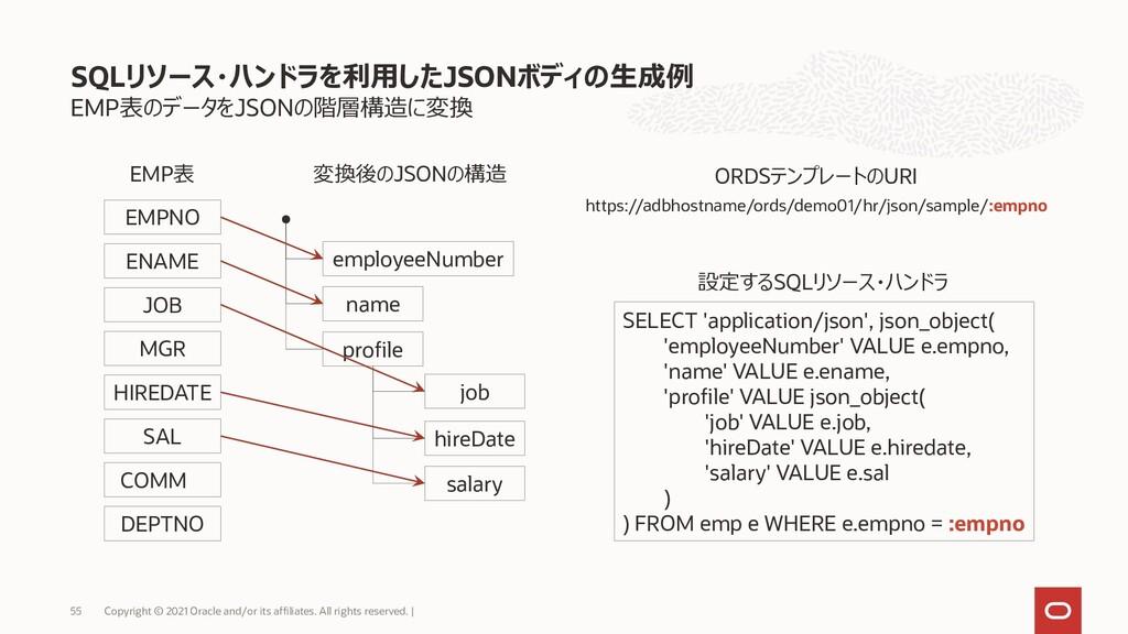 EMP表のデータをJSONの階層構造に変換 SQLリソース・ハンドラを利用したJSONボディの...