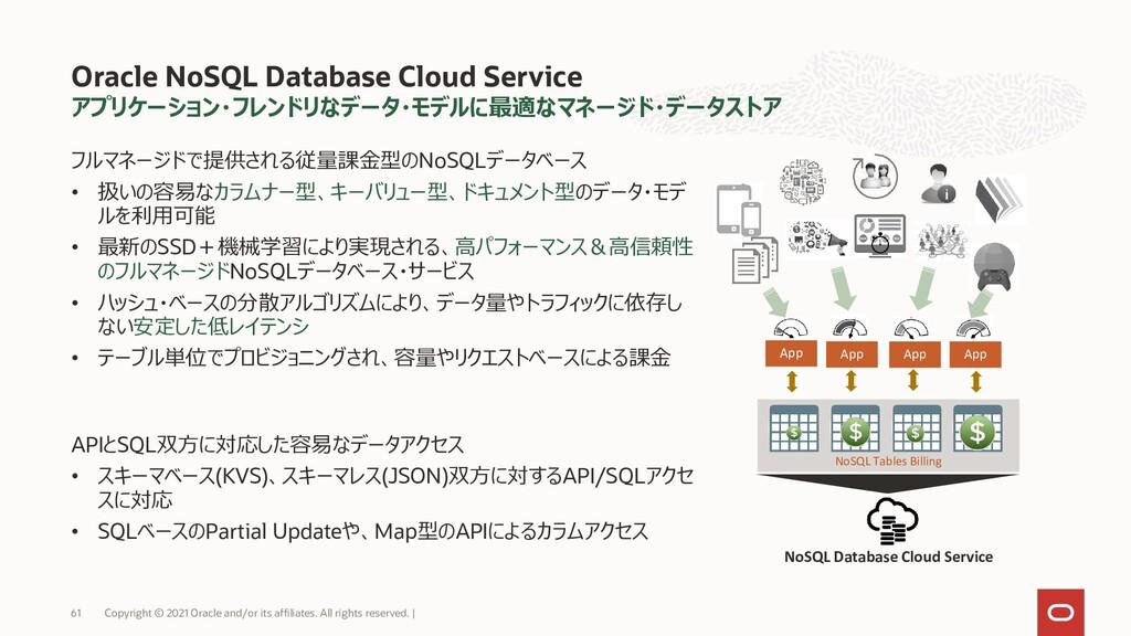 アプリケーション・フレンドリなデータ・モデルに最適なマネージド・データストア フルマネージドで...